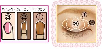 Item eye065 howto02